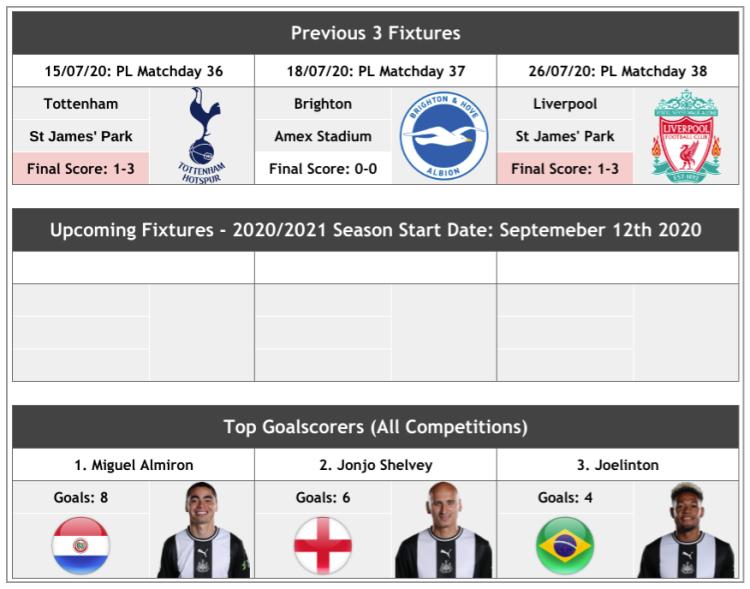 NUFC Hotspot Homepage Newcastle Premier League Fixtures